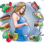 Obesidade e Gestação
