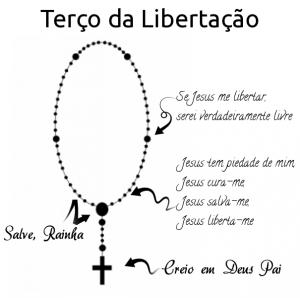 Como rezar o terco da Libertacao - Livres de todo mal
