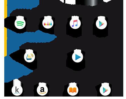 blog_plataformas