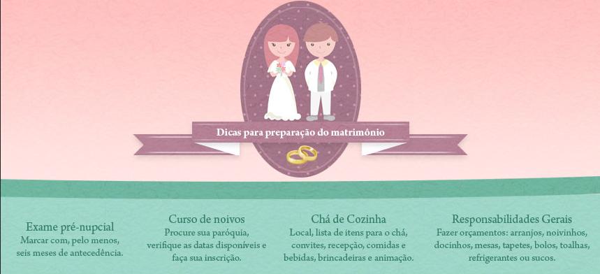 Infografico - passo para casamento