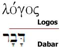 Do Logos ao Dabar